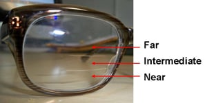 Trifocal Lenses